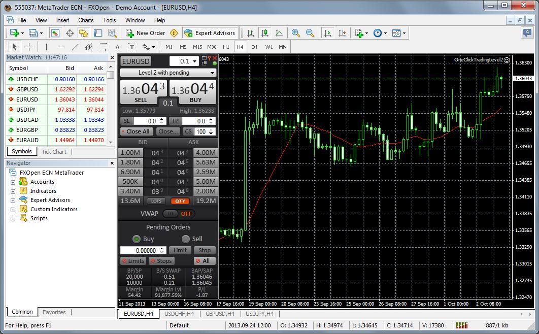 Level 2 market depth forex